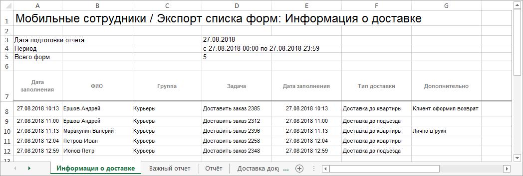 export_form