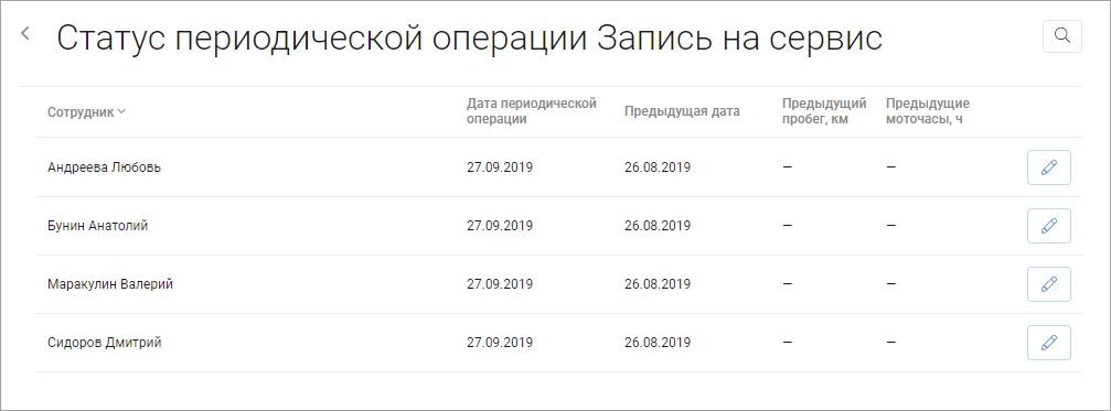 periodic_operation
